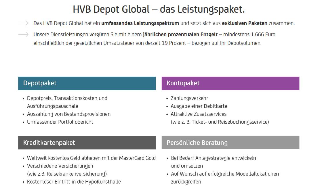 HVB Login Leistungspaket